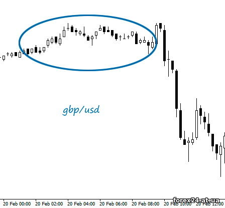 Binary option gbp/usd