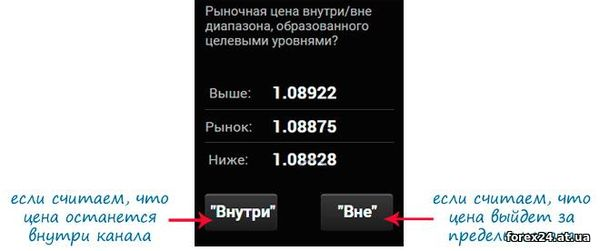 Install binary option boundary
