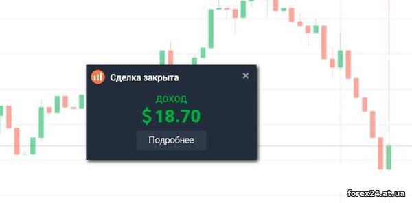Income binary stock exchange